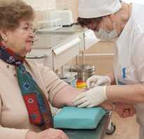 Обследование пожилых людей в стационаре