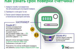 Как узнать дату поверки электросчетчика