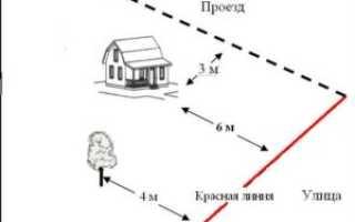 Красная линия проезда