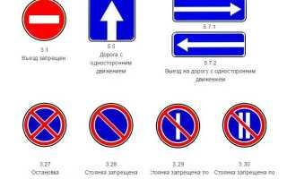 Как узнать когда поставили дорожный знак
